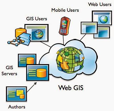 Ứng dụng công nghệ mã nguồn mở xây dựng WebGIS